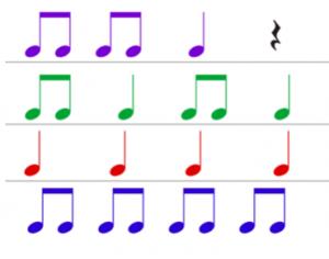 guitar solos rhythm